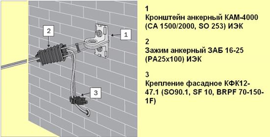 podklyuc4355henie-si4234p-k-do24mu