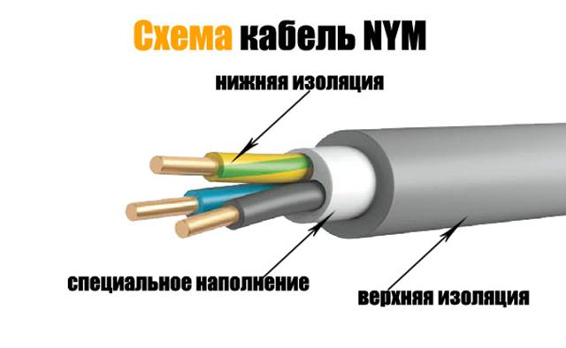 elektroprovodka_v_dome_svoimi_rukami_10