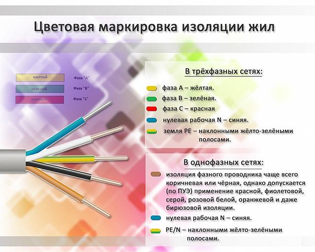 elektroprovodka_v_dome_svoimi_rukami_8